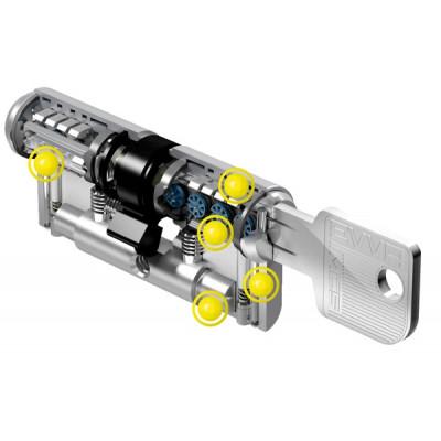 EVVA 4TB MCS 31/36 Ni 5kl. bezpečnostná vložka